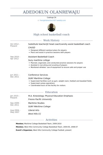 Head Basketball Coach Cover Letter