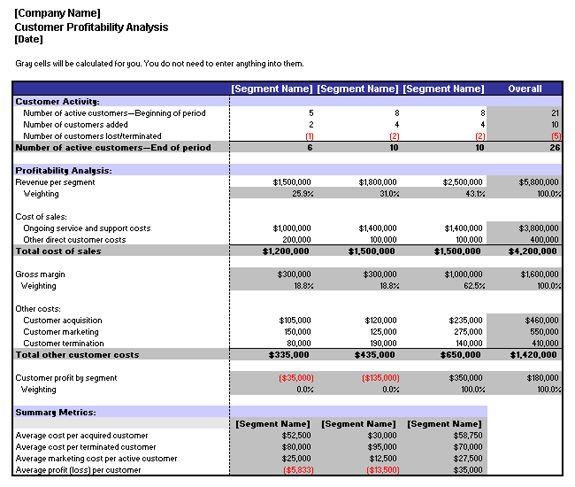 Customer profitability analysis - Office Templates