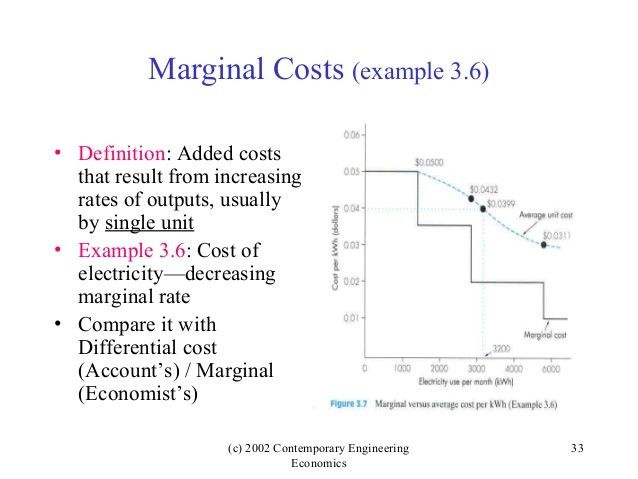 Cost concepts and behaviors