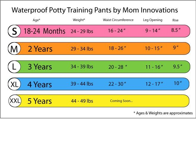 Potty Train in One Day - The Complete System for Girls | Potty ...