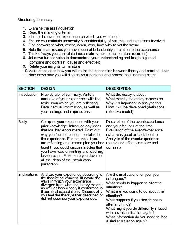 Reflective Essay Format] Essay Year End Reflection Essay Layout