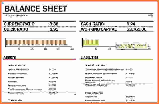 Balance Sheet Template Excel.Simple Balance Sheet Template For ...
