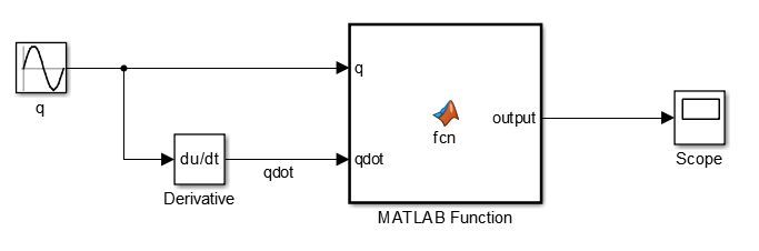 how i can compute a signal derivative inside MATLAB function block ...