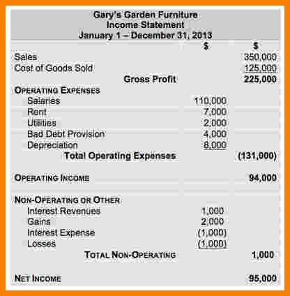 5+ multiple-step income statement | Statement Information