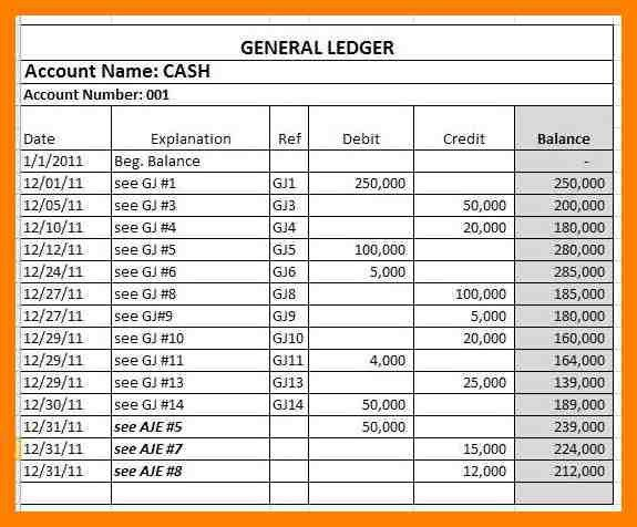 9+ general ledger accounting examples | fancy-resume