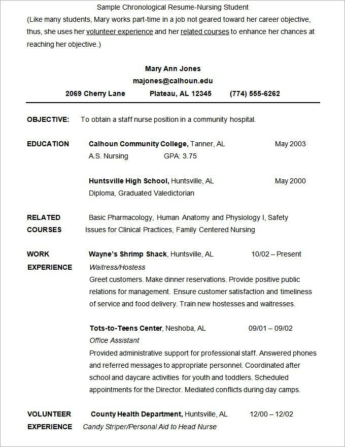 Latex Resume Template. Skills On Resume Example | Resume Examples ...
