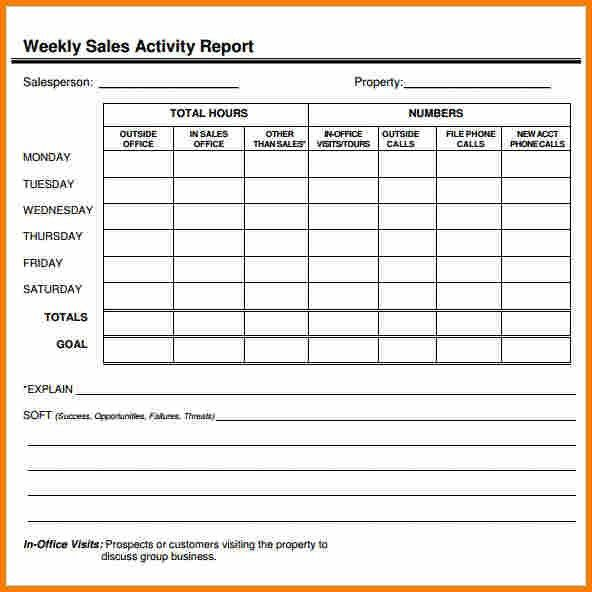 7+ weekly sales report sample | employee-timesheet