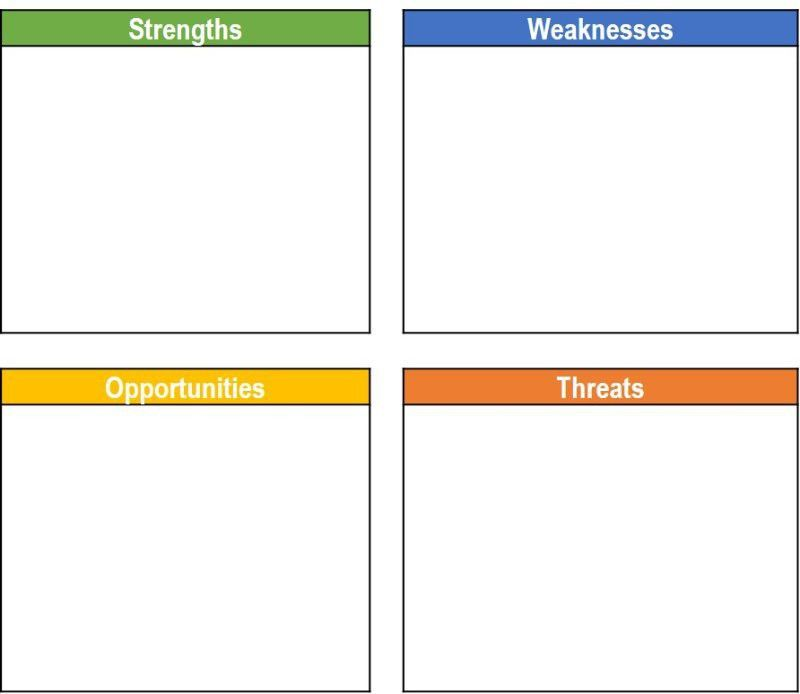 How to Complete a Personal SWOT Analysis – Thrive Global