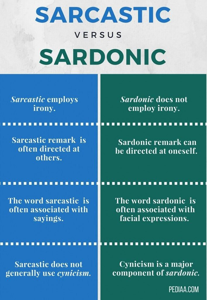 Difference Between Sarcastic and Sardonic