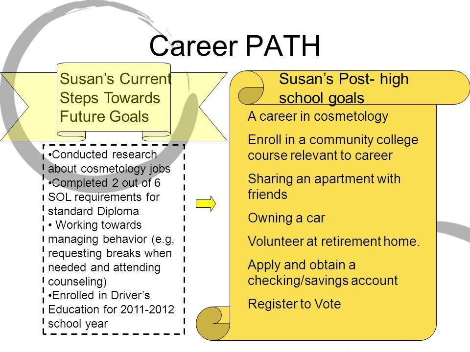Susan Knowles A Case Study on Transition Service for a student ...