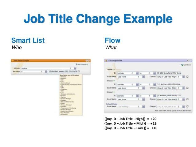 Job Title Example Job Title Seniority Targeting With Linkedin Ads - resume job titles