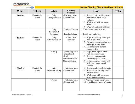 Bi-Weekly Cleaning Schedule Template - Google Docs | If I ever got ...