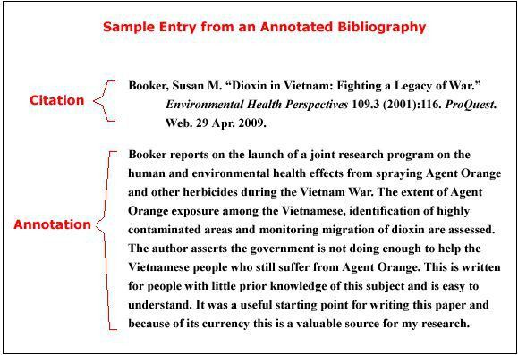 Home - Tips for Writing an Annotated Bibliography - LibGuides at ...