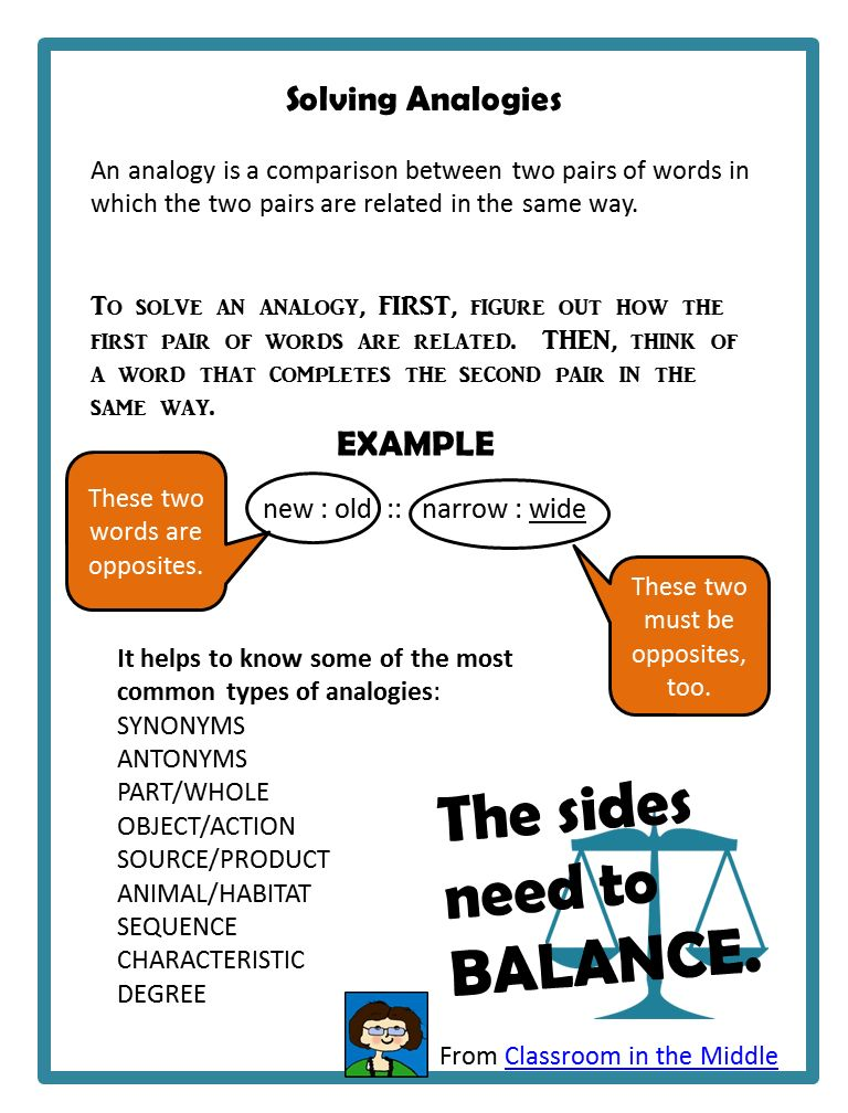 How to Solve Analogies, Anchor Chart |