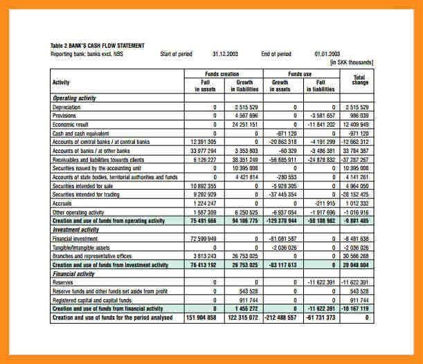 9+ what is bank statement | resume setups