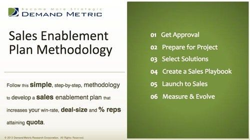 Sales_Enablement_Plan_Methodology.jpeg?1488358069