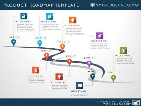 Sample Keynote Timeline. Eight Phase Software Planning Timeline ...