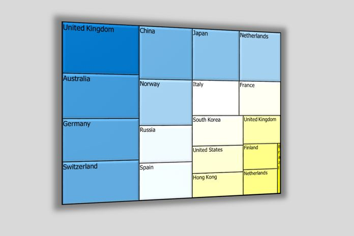 TreeMap Chart in Excel - Awesome Data Visualization Tool