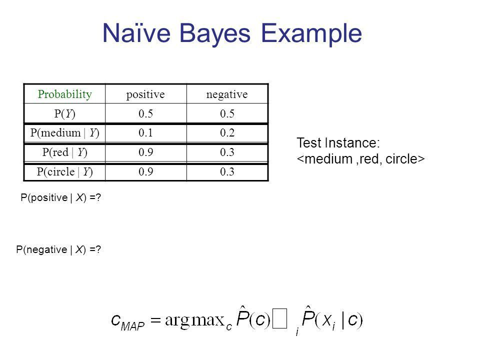 Text Classification – Naive Bayes - ppt video online download