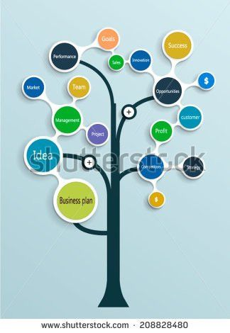 Project Management Business Plan Gear Wheel Stock Vector 217178716 ...