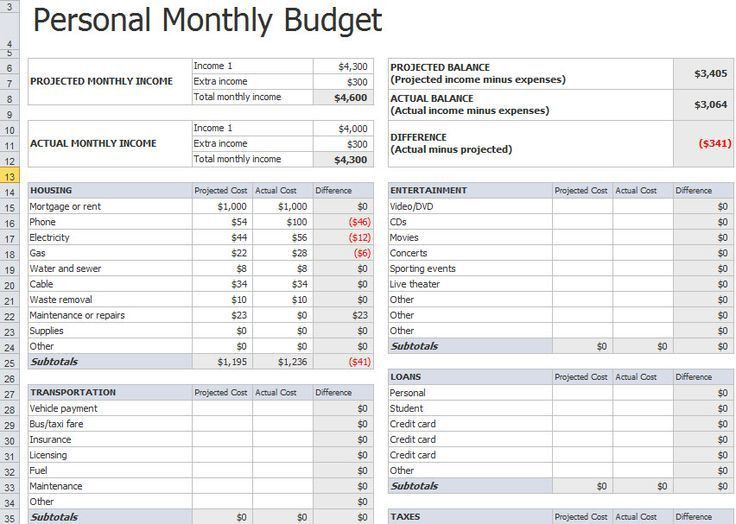 Best 25+ Monthly budget template ideas on Pinterest | Family ...
