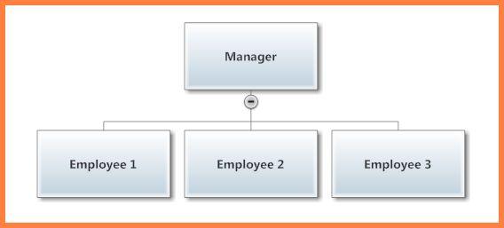 Organizational Chart Template Free.organizational Chart Template ...