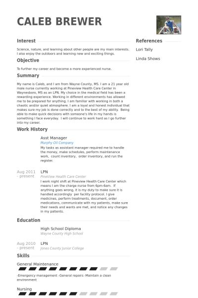 Asst Manager Resume samples - VisualCV resume samples database