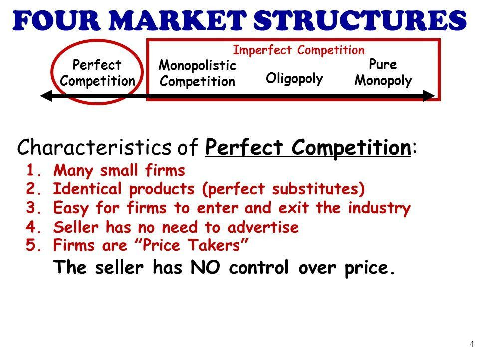 Every product is sold in a market that can be considered one of ...