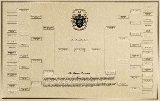 Example of a Family Tree with Family Crest & Surname History