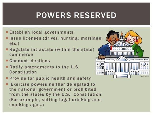 Federalism Obj #2