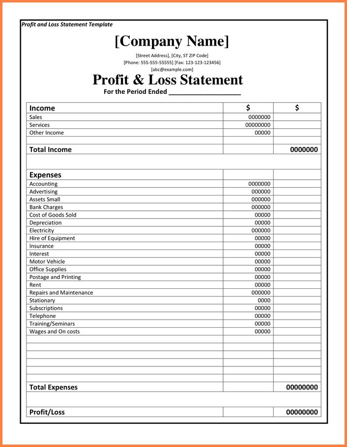 5+ blank profit and loss statement pdf | Statement Synonym