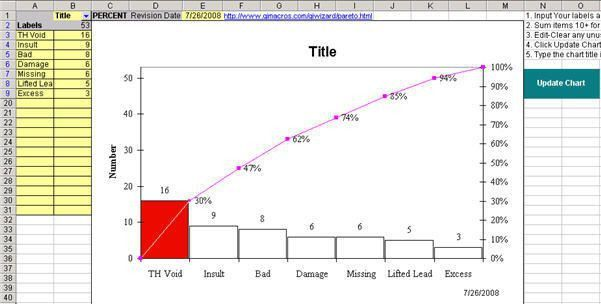 Pareto Chart Template in Excel | QI Macros