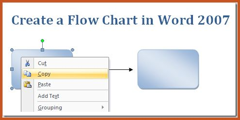 flow chart template word | sop example