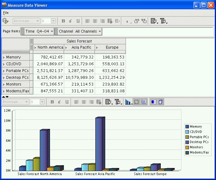 Sales Forecast Free Excel Template and Dashboards | Tools | Pinterest