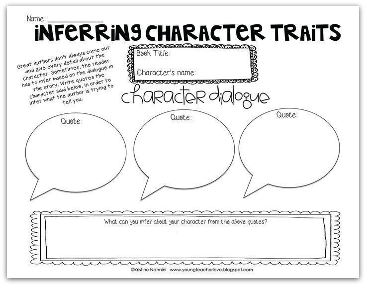 Best 25+ Character trait ideas on Pinterest | Personality traits ...