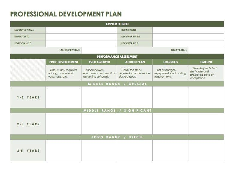Template For Development Plan. Personal Development Plan Example .  Employee Personal Development Plan Template