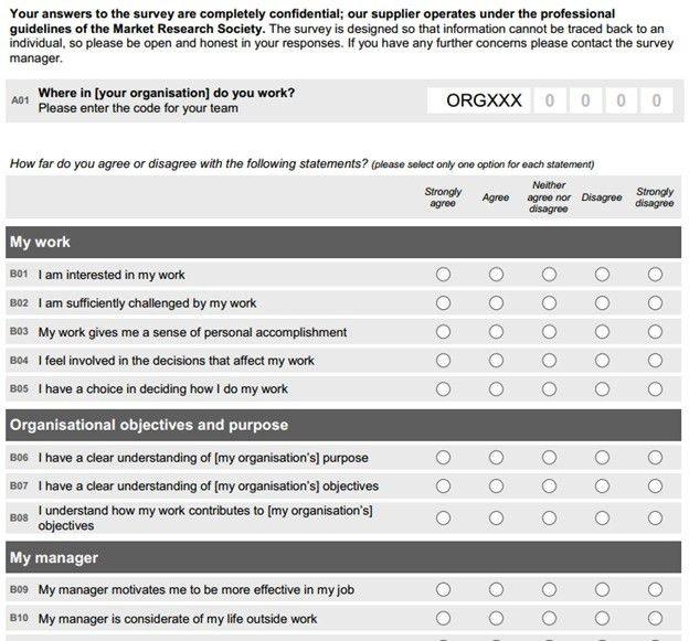 Performance Magazine Employee-Engagement-Survey–The Civil-Service ...