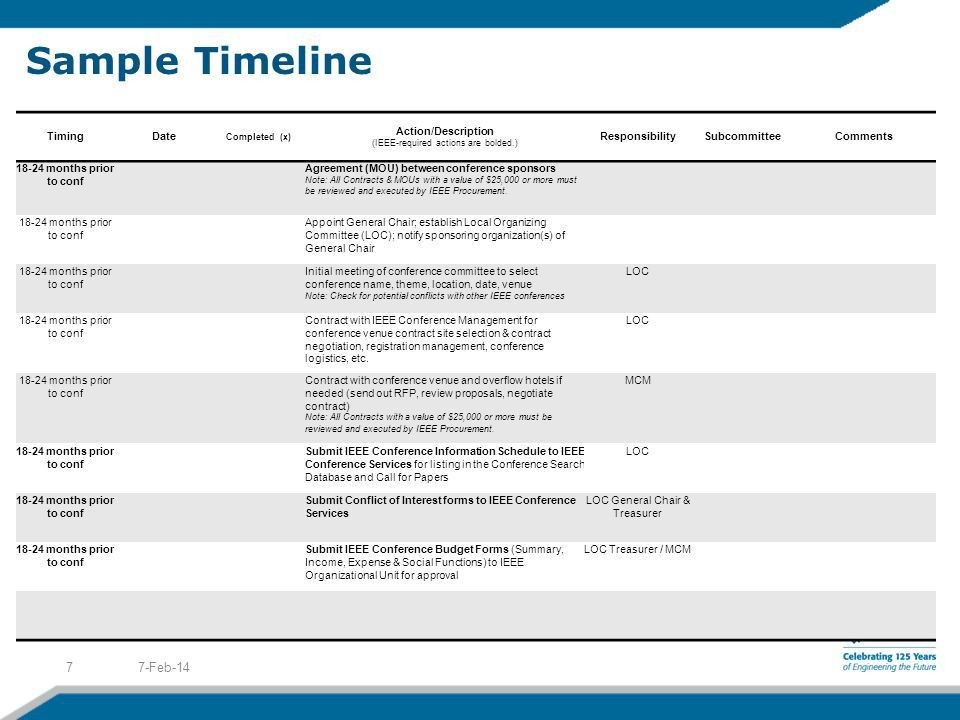 Event Timeline Sample. 13+ Event Order Templates – Free Sample ...