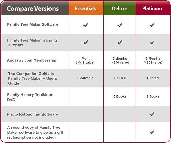 9 Best Images of Comparison Chart Template Word - Blank Comparison ...