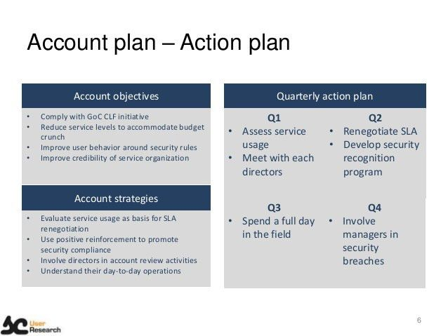 IT Account plan example