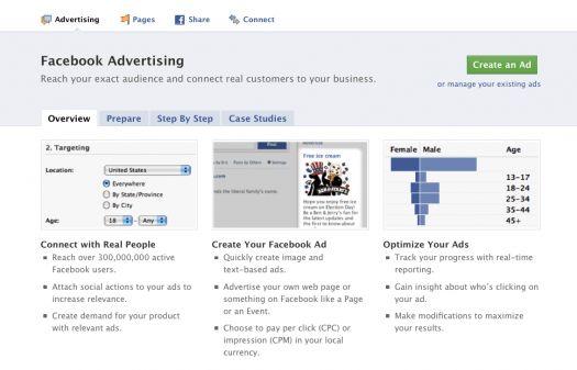 Facebook Advertising Company Bangladesh| Facebook Page Marketing ...