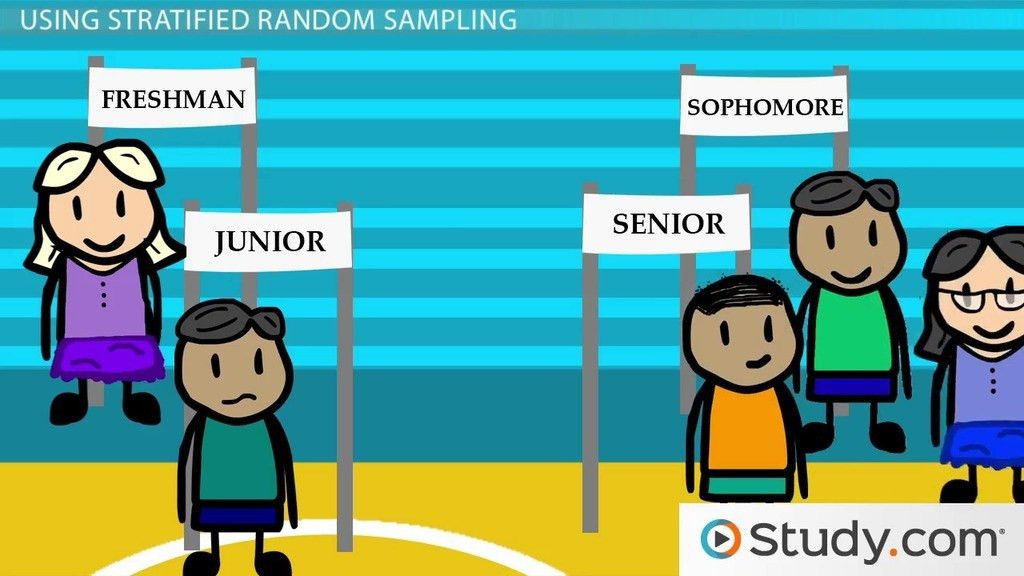 Stratified Random Samples: Definition, Characteristics & Examples ...