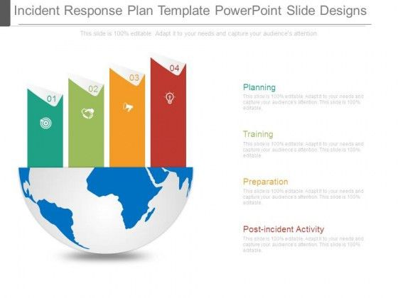 Incident Response Plan Template Powerpoint Slide Designs ...