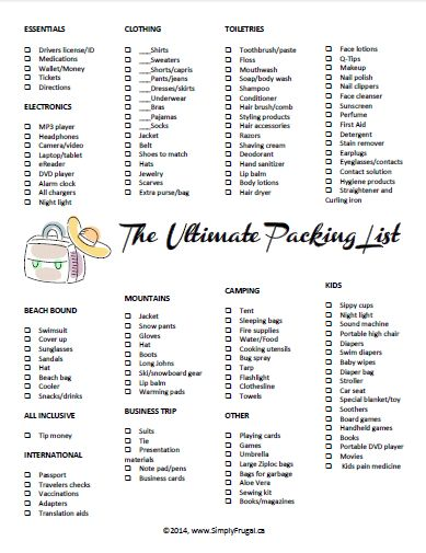 The Ultimate Packing List Printable | Viajar, Viajes y Productividad