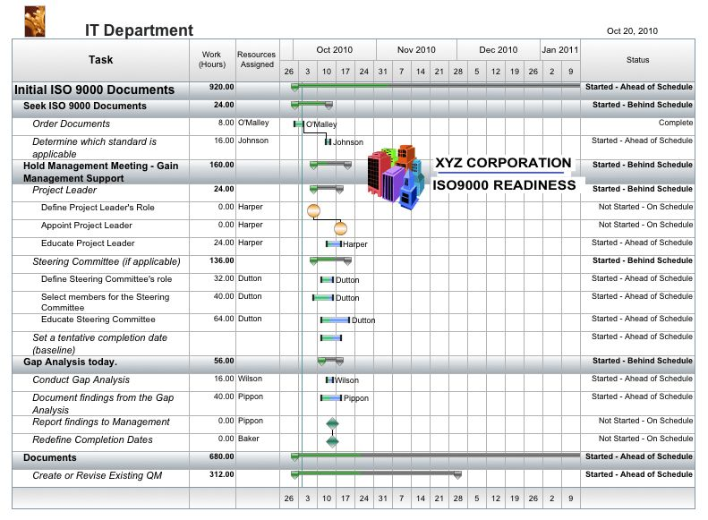 Free Project Management Templates | AEC Software