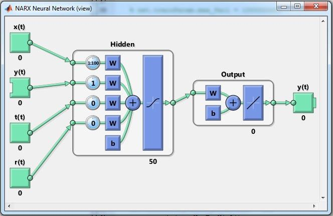 Data Structure for Neural Network - MATLAB Answers - MATLAB Central