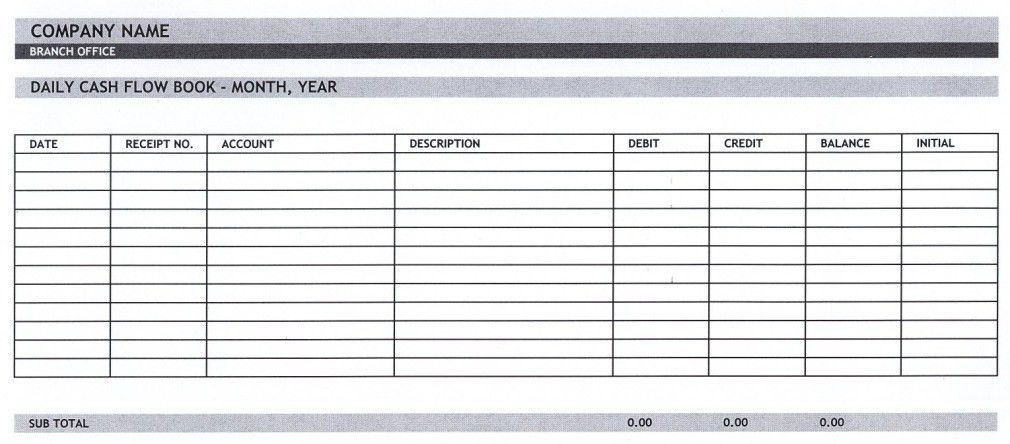 Blank Expense Report, monthly expenses template 1 excel ...