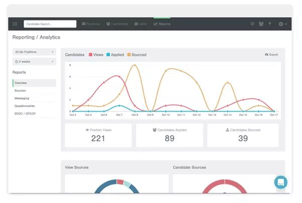 What are those features that a top applicant tracking system can ...
