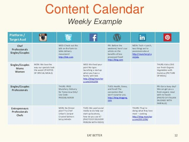 Munchery - Content Strategy