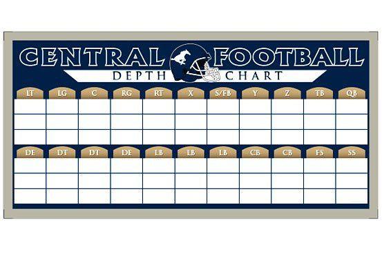 Depth Chart Boards | Football Boards | SchoolPride®